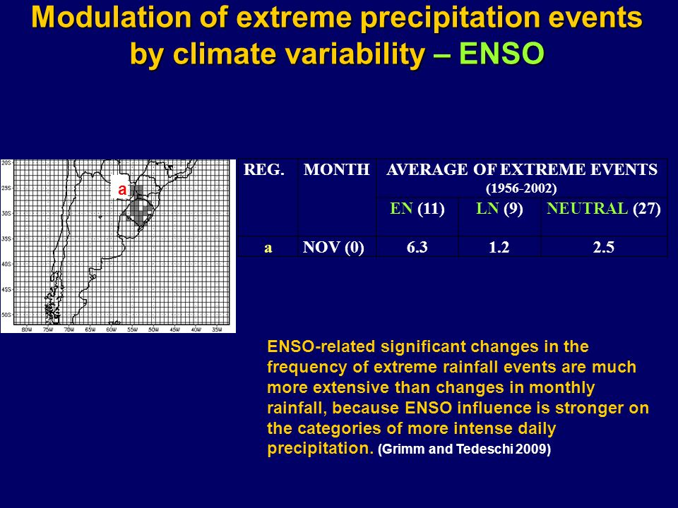 AVERAGE of extreme events (1956-2002)