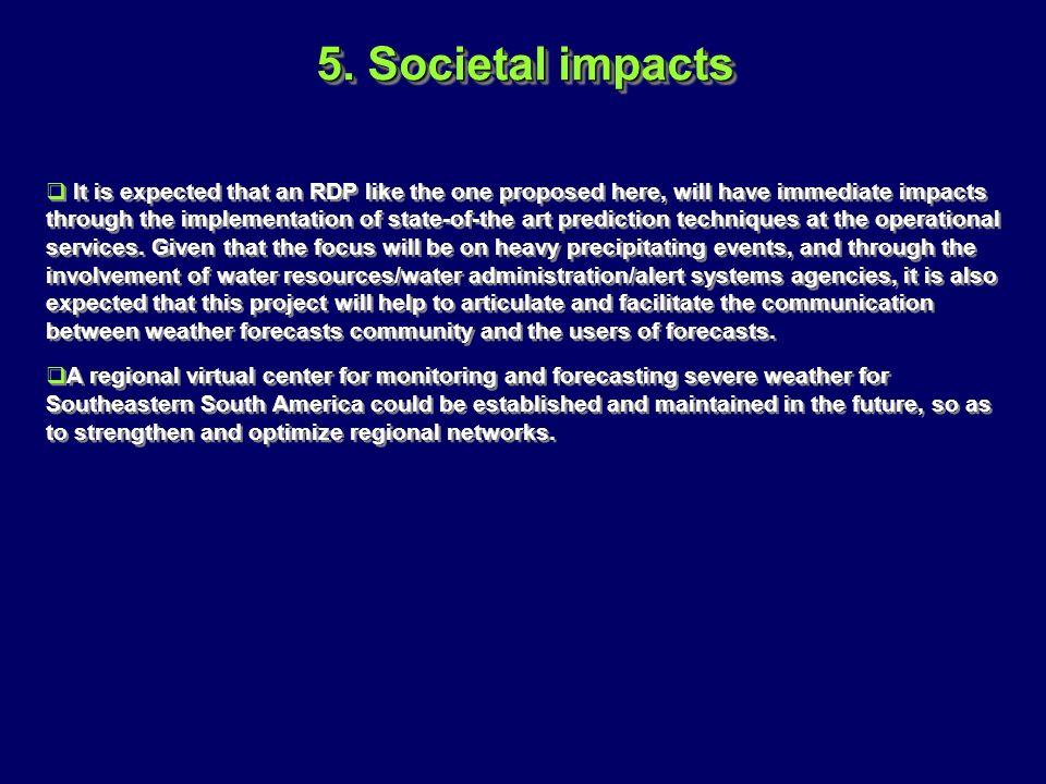 5. Societal impacts