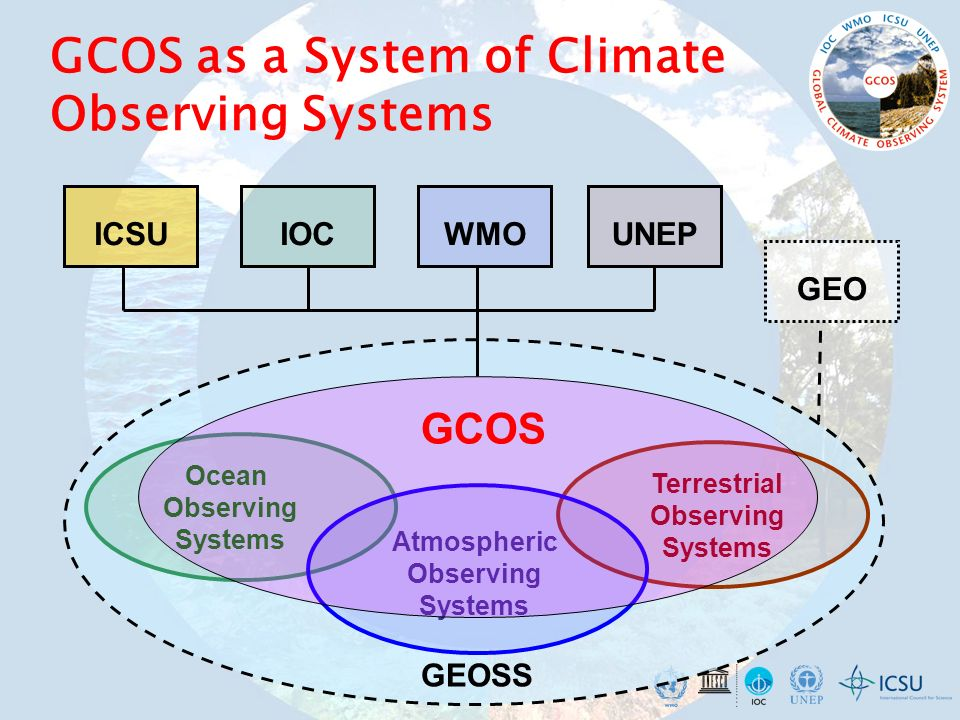 GCOS as a System of Climate Observing Systems