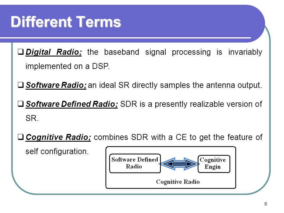 Different Terms Digital Radio; the baseband signal processing is invariably implemented on a DSP.