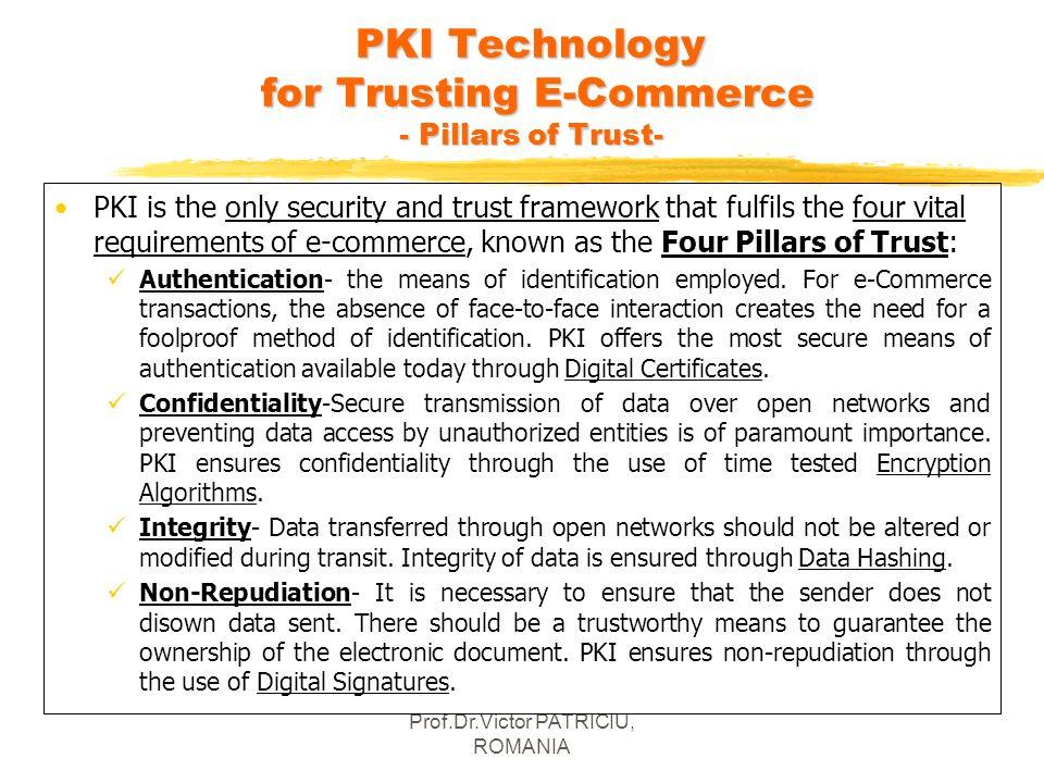 PKI Technology for Trusting E-Commerce - Pillars of Trust-