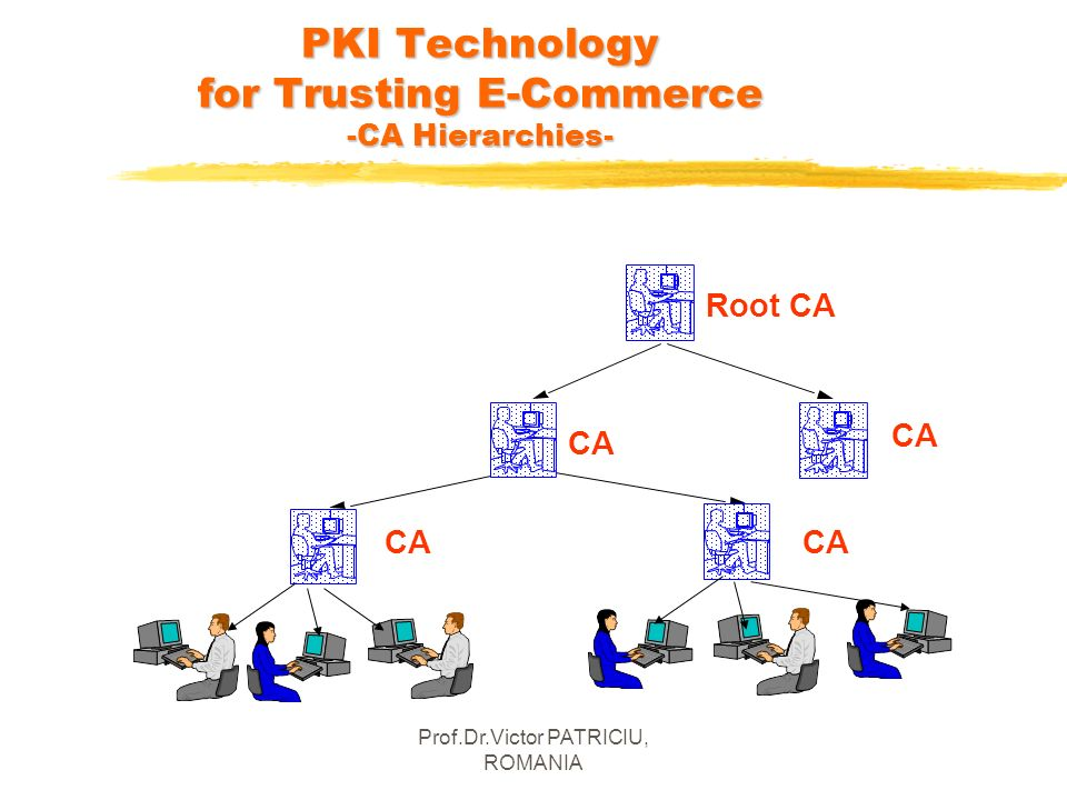 PKI Technology for Trusting E-Commerce -CA Hierarchies-