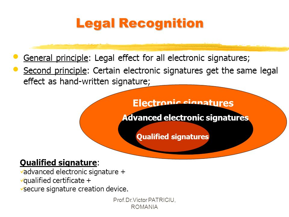 Electronic signatures Advanced electronic signatures