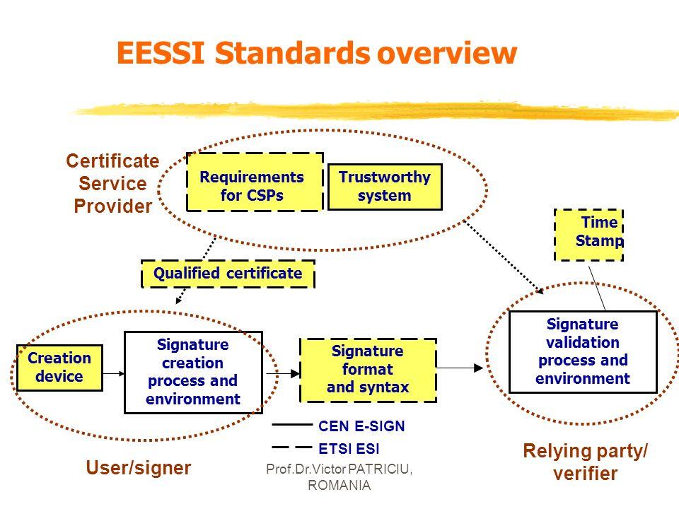 EESSI Standards overview