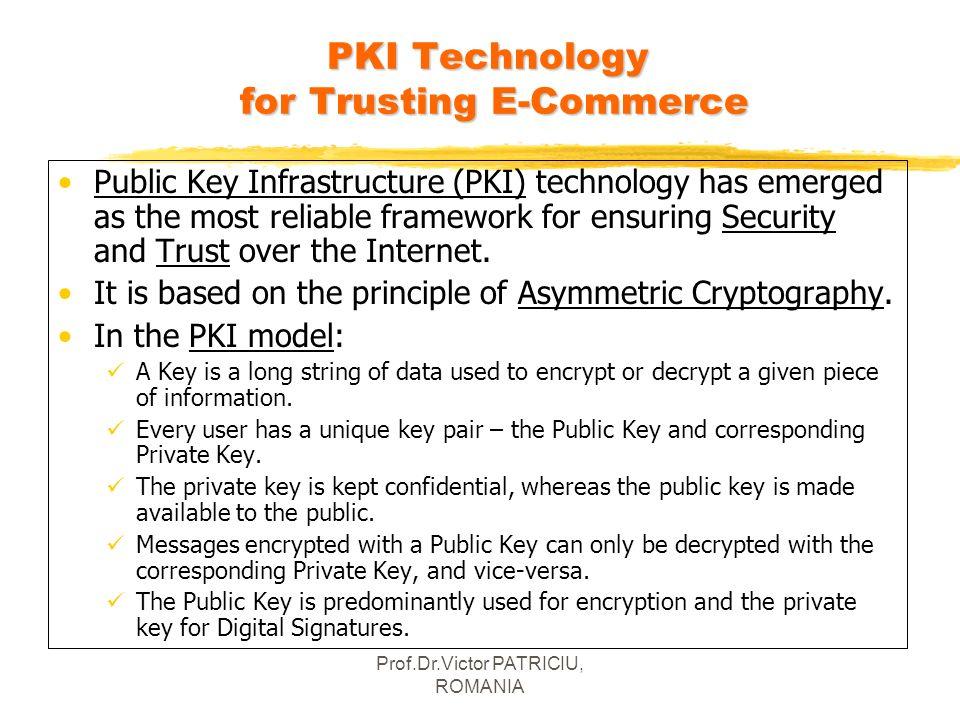 PKI Technology for Trusting E-Commerce