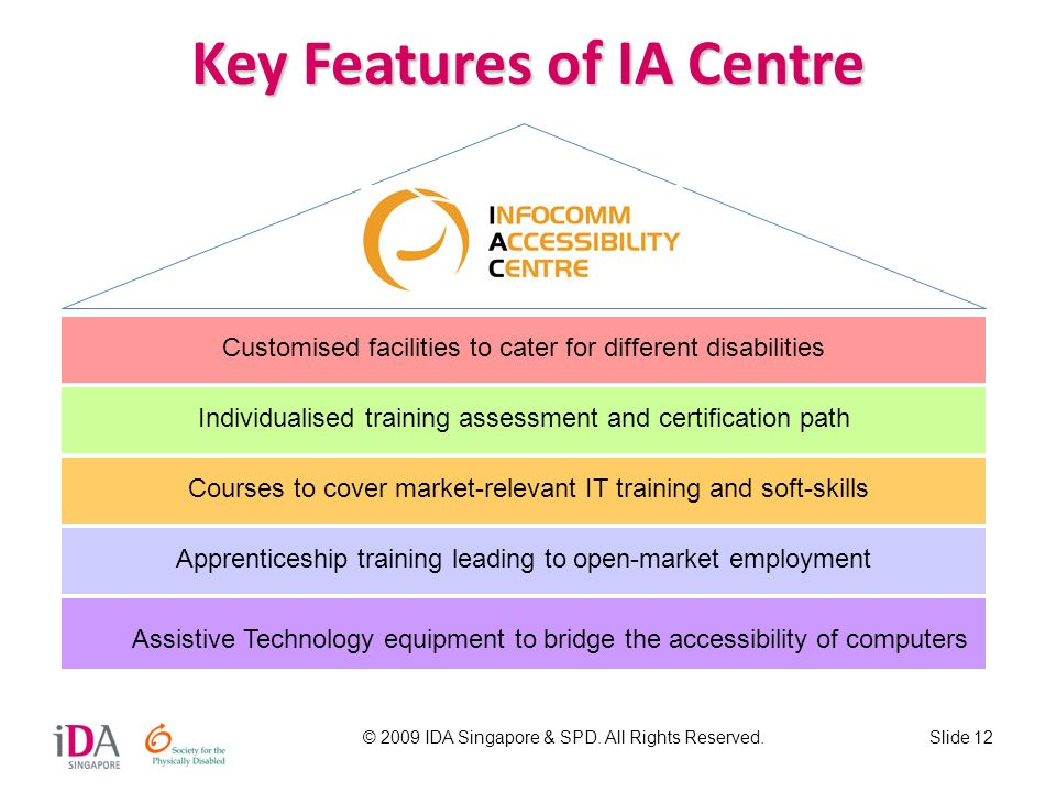 Key Features of IA Centre