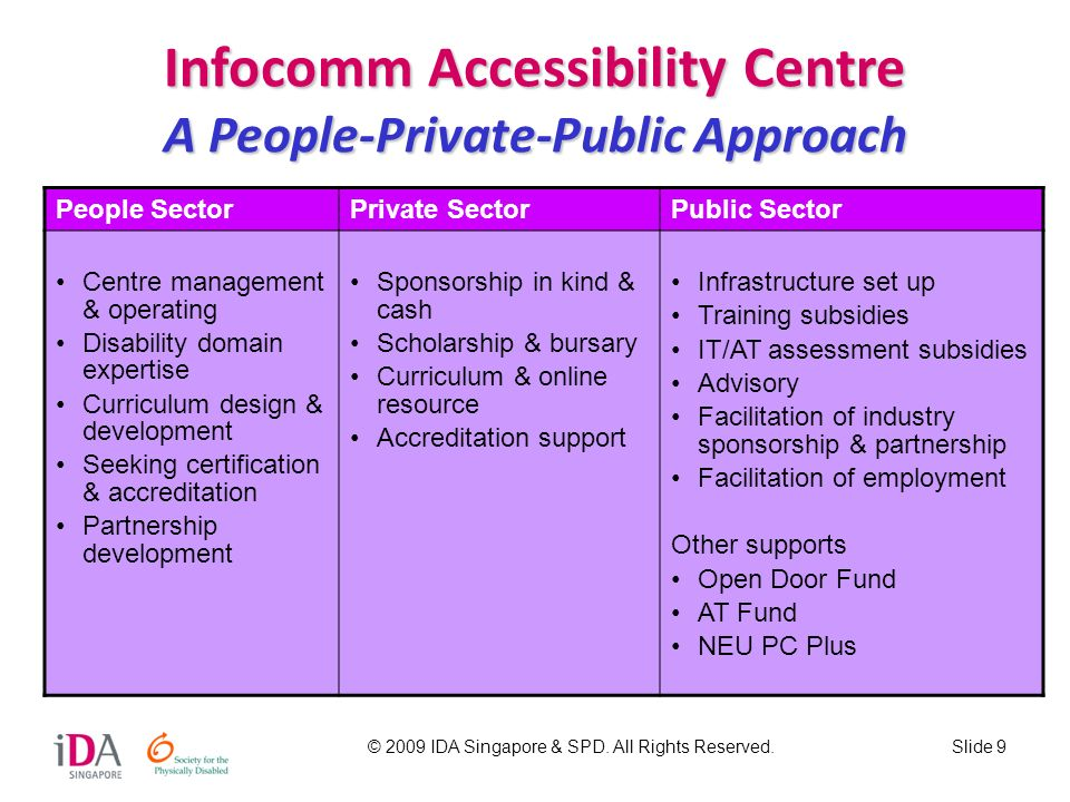 Infocomm Accessibility Centre A People-Private-Public Approach