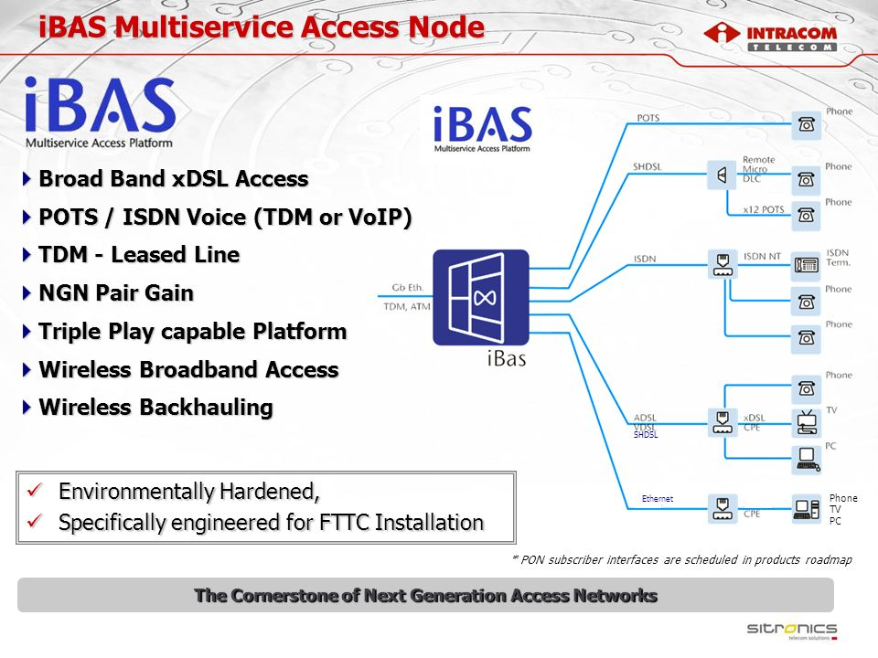 iBAS Multiservice Access Node