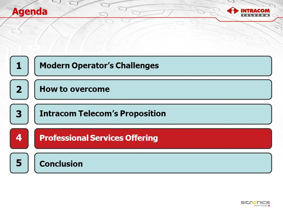 Agenda 1 2 3 4 5 Modern Operator's Challenges How to overcome