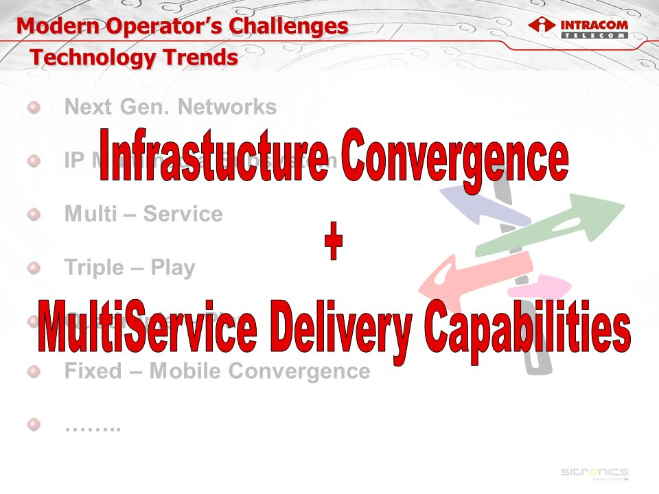 Infrastucture Convergence MultiService Delivery Capabilities