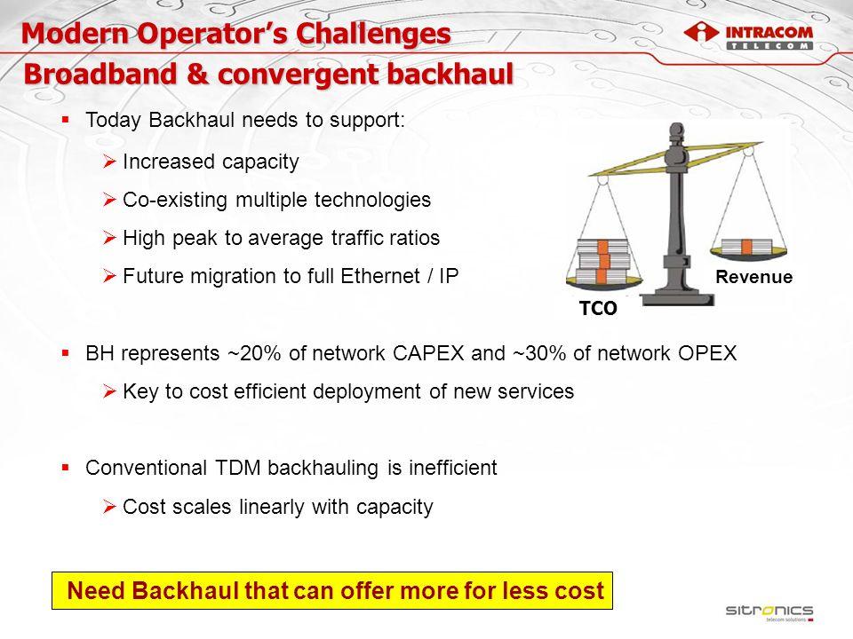 Modern Operator's Challenges Broadband & convergent backhaul