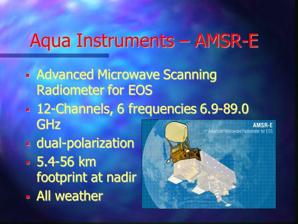 Aqua Instruments – AMSR-E