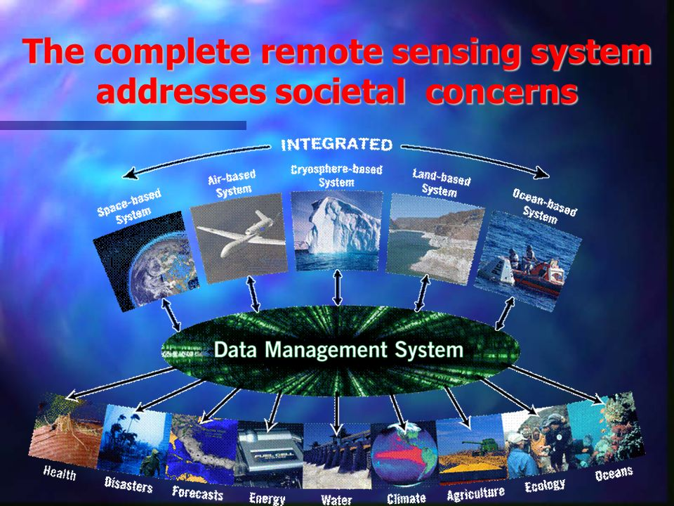 The complete remote sensing system addresses societal concerns