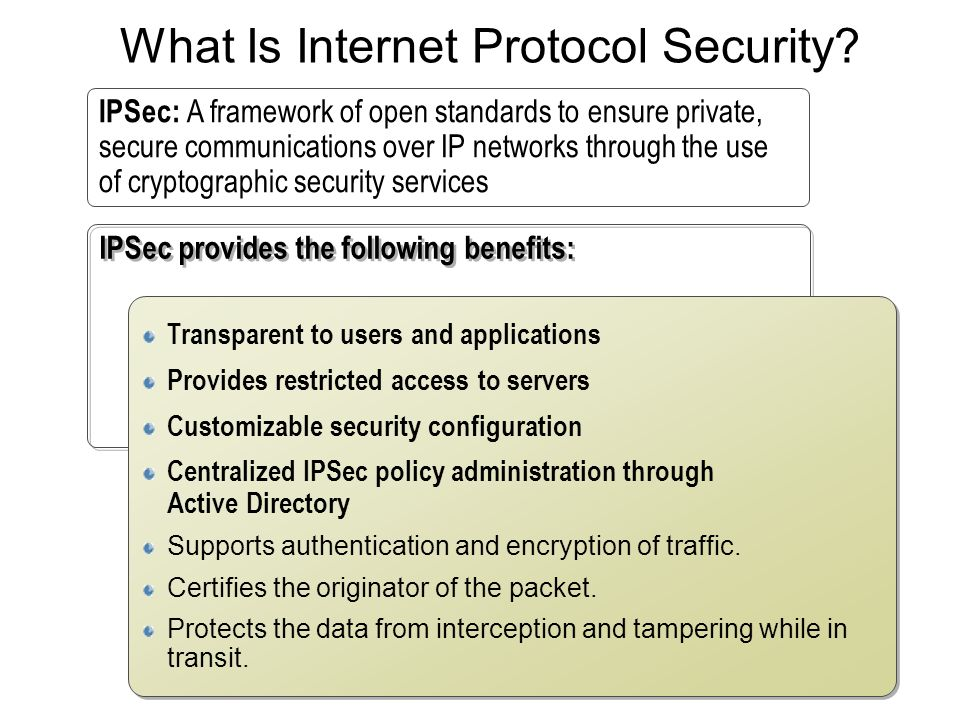 What Is Internet Protocol Security