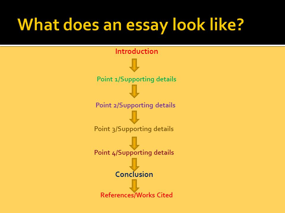 What Does A Dissertation Look Like 28 Images Education Phd Thesis Education In 10 What Does