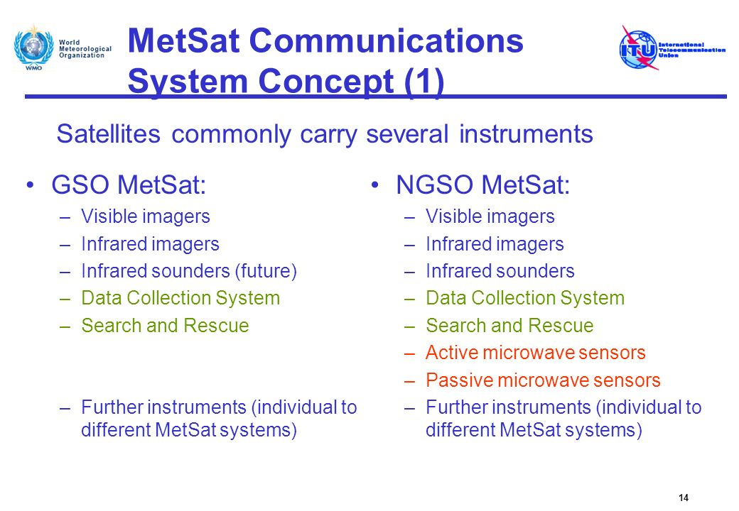 MetSat Communications System Concept (1)
