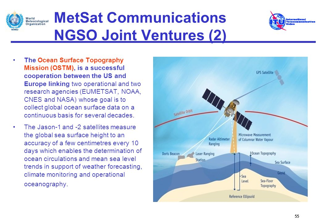 MetSat Communications NGSO Joint Ventures (2)