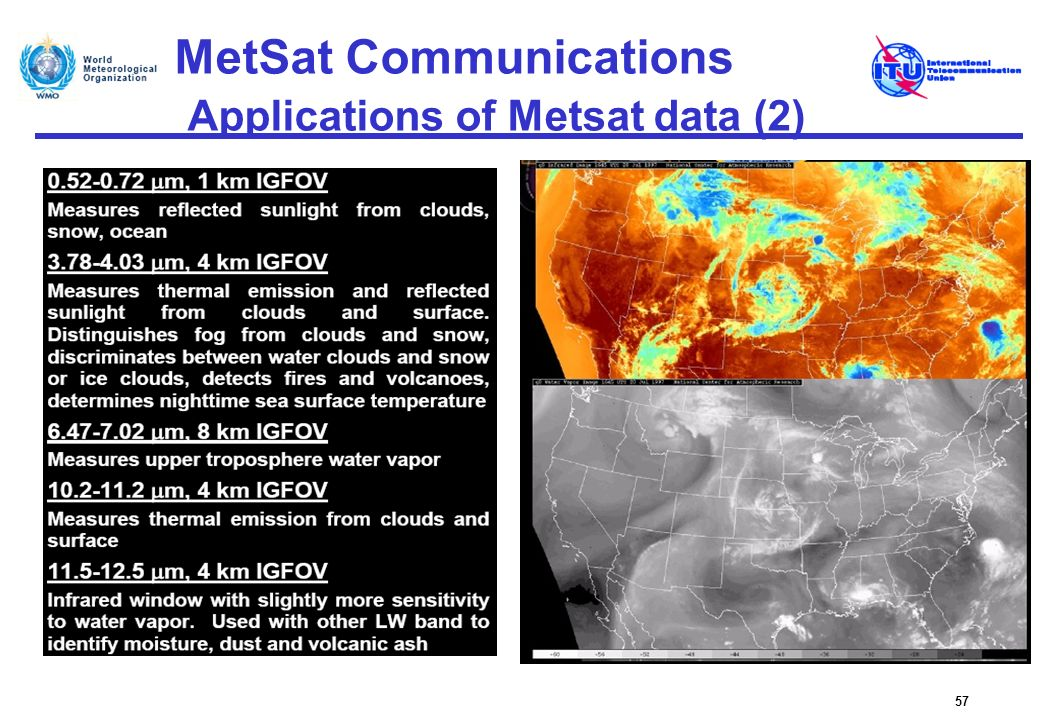 MetSat Communications Applications of Metsat data (2)
