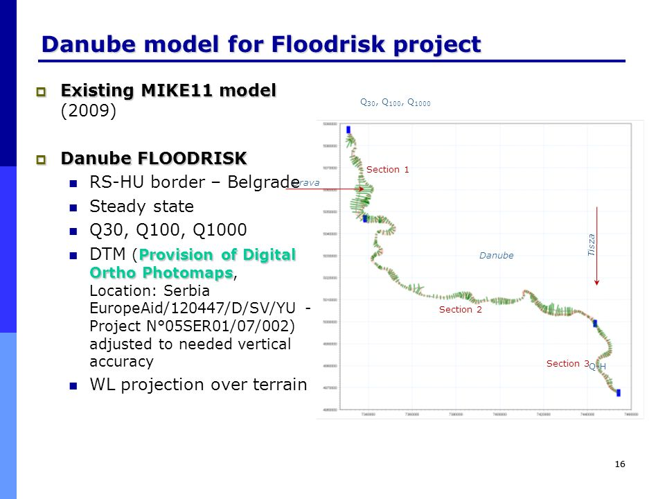 Danube model for Floodrisk project