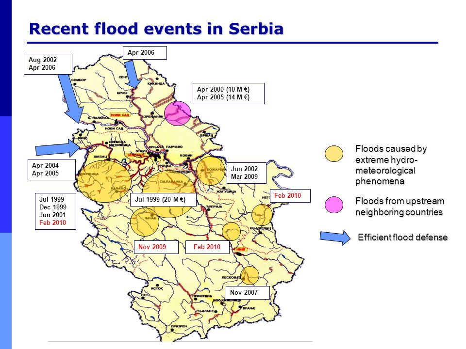 Recent flood events in Serbia