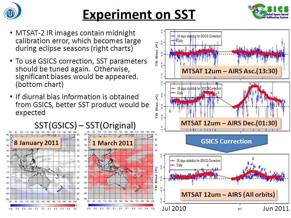 MTSAT 12um – AIRS (All orbits)