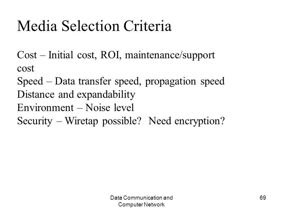 บทที่3 สื่อที่ใช้ในการสื่อสารข้อมูล(Media)