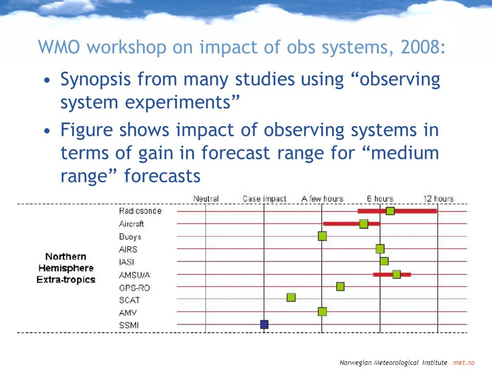 WMO workshop on impact of obs systems, 2008: