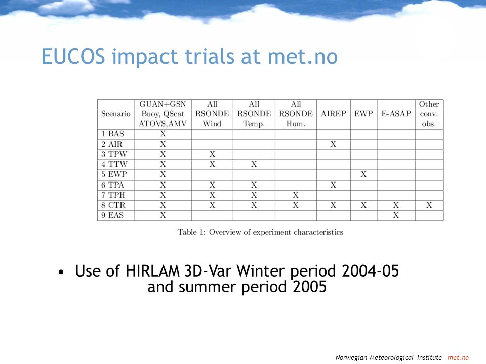 EUCOS impact trials at met.no