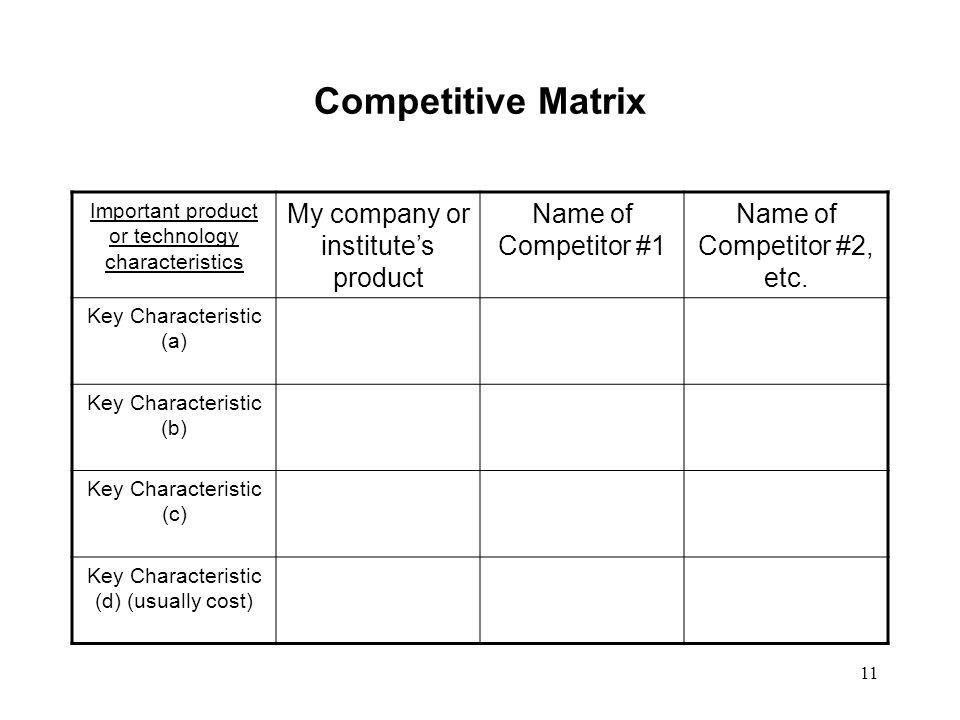 Competitive Matrix My company or institute's product