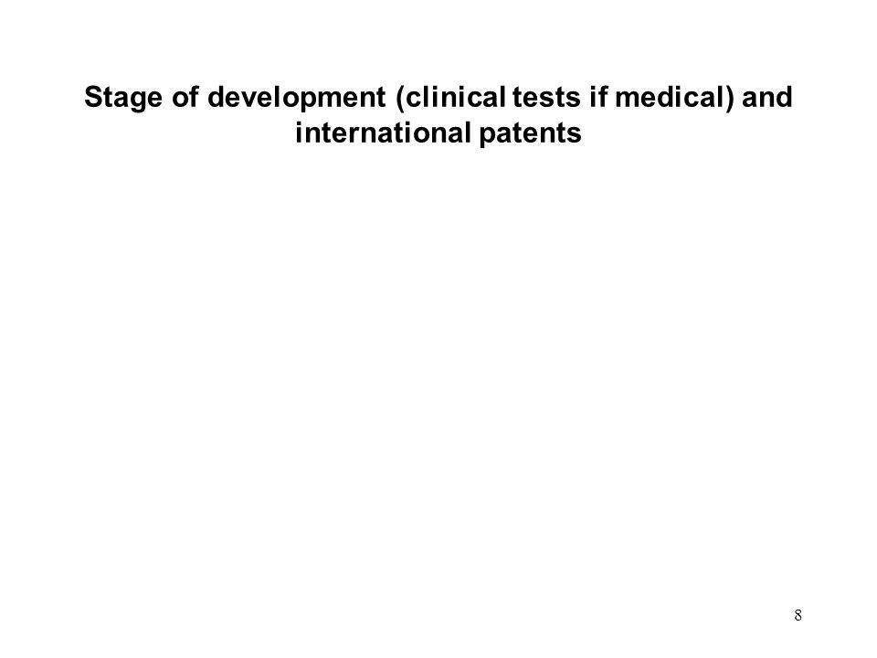 Stage of development (clinical tests if medical) and international patents