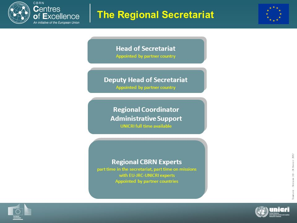 Deputy Head of Secretariat Administrative Support