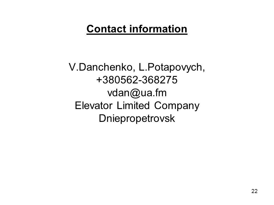 V.Danchenko, L.Potapovych, +380562-368275 vdan@ua.fm