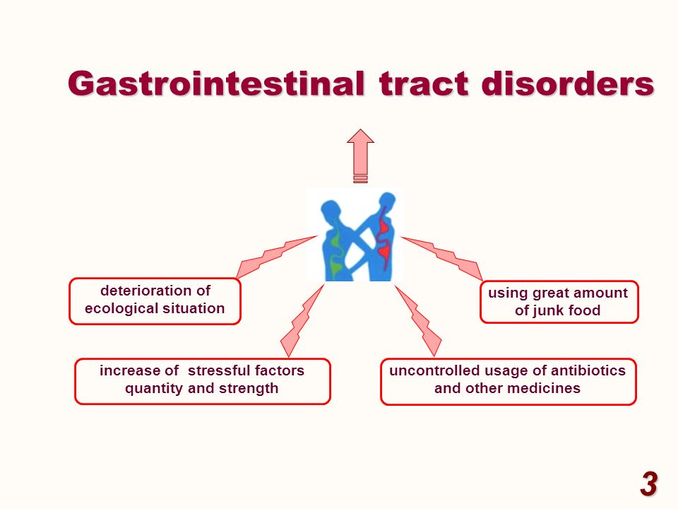 Gastrointestinal tract disorders