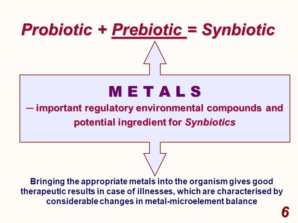 Probiotic + Prebiotic = Synbiotic