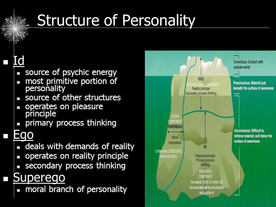 freud s psychoanalytic theory