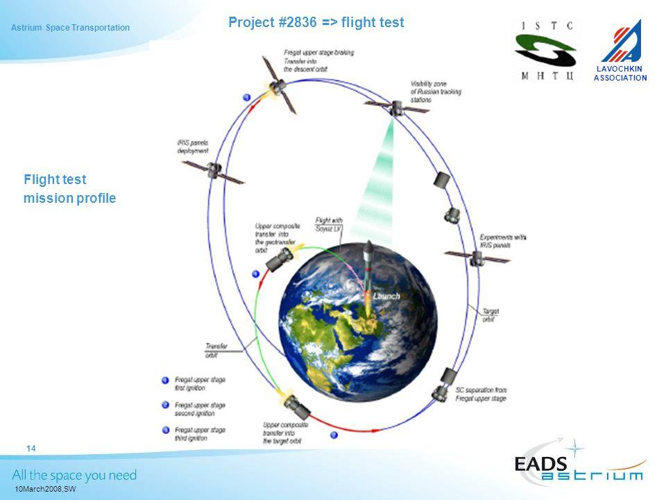 Project #2836 => flight test