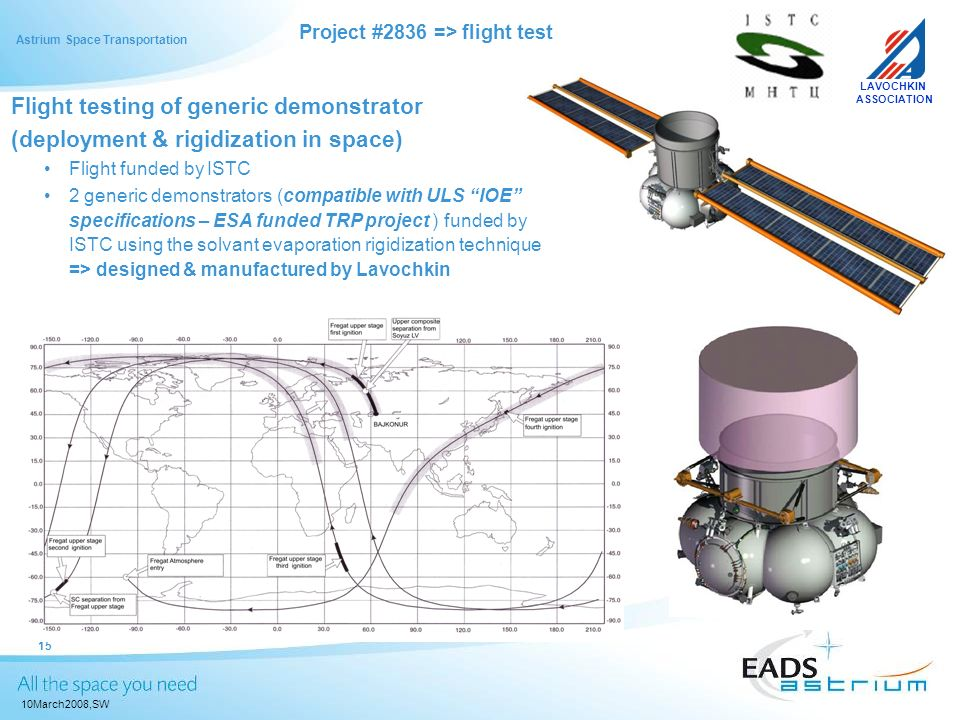 Flight testing of generic demonstrator