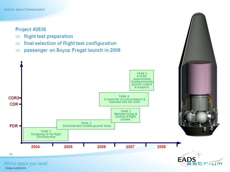flight test preparation final selection of flight test configuration