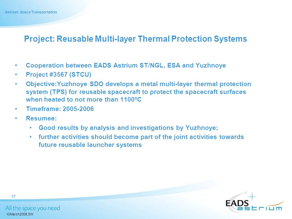 Project: Reusable Multi-layer Thermal Protection Systems