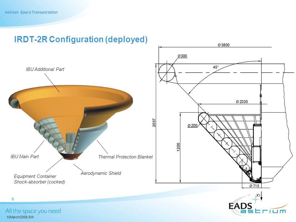 IRDT-2R Configuration (deployed)