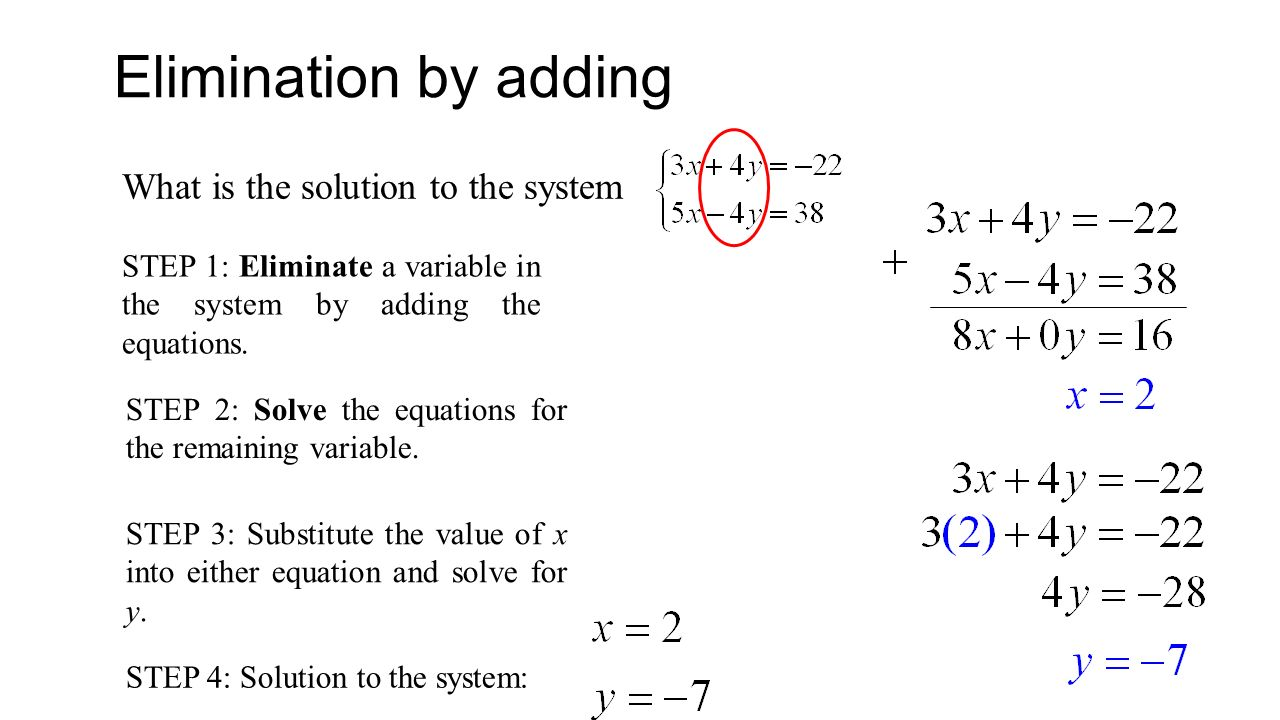 Elimination by adding What is the solution to the system