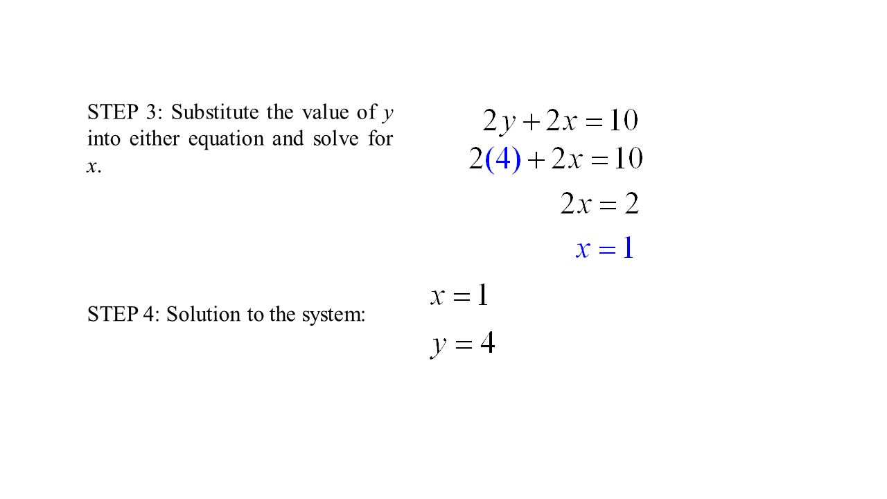 STEP 3: Substitute the value of y into either equation and solve for x.