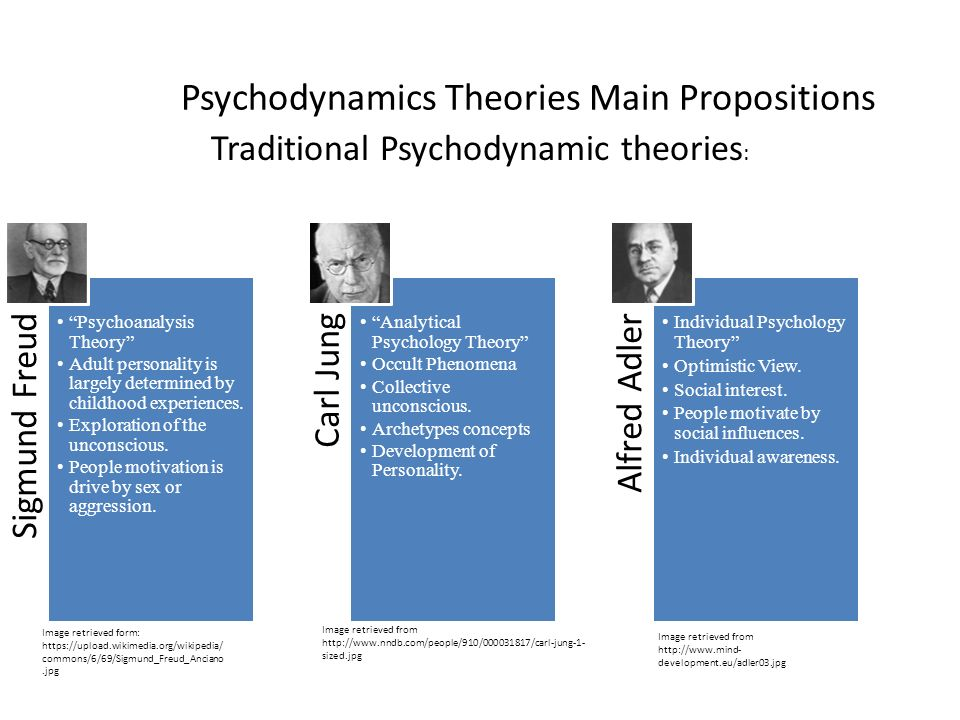 Compare and contrast Humanistic and Psychodynamic theories of Personality