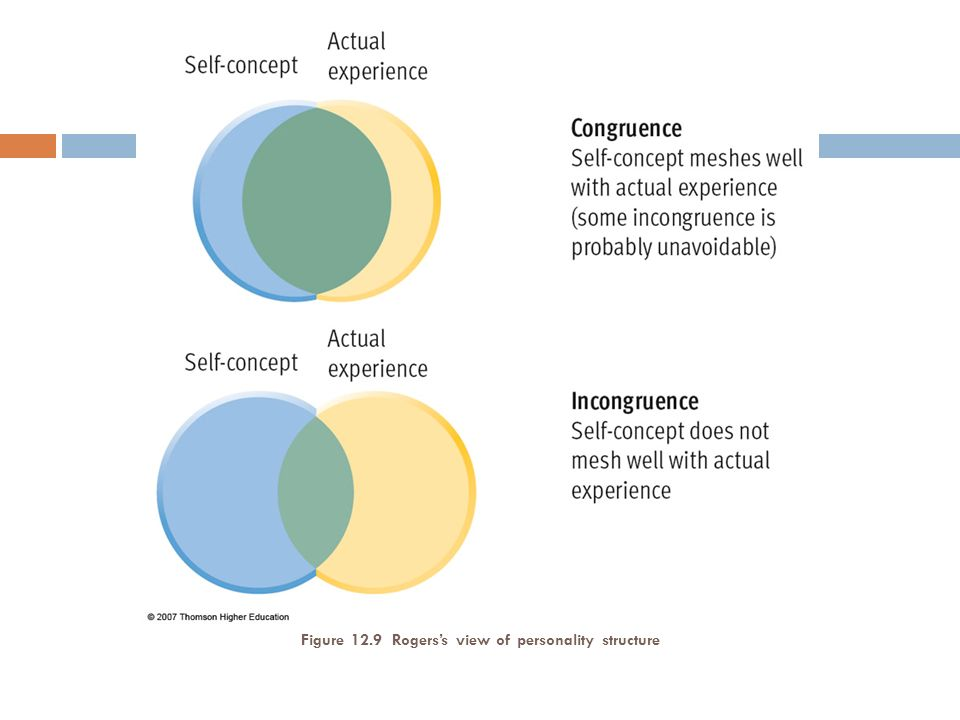 pros and cons of humanistic theory carl rogers In order to understand how researchers study personality psychology while freud's theory suggested that personality is what are the pros and cons of.