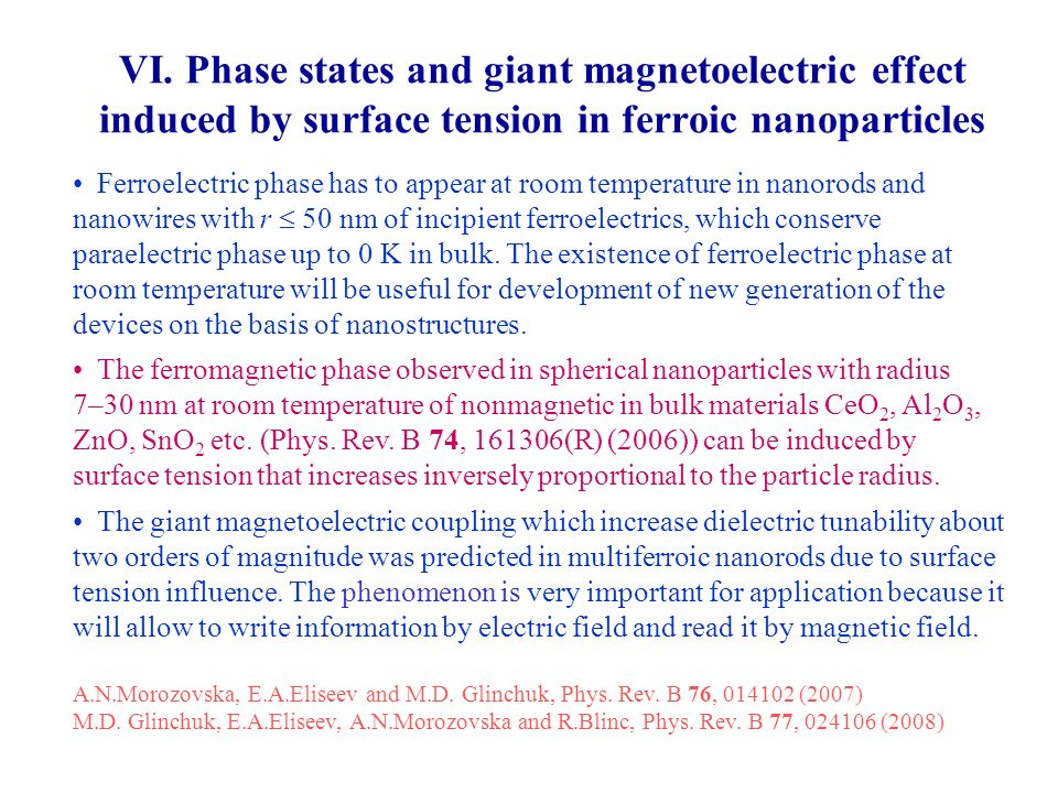 VI. Phase states and giant magnetoelectric effect induced by surface tension in ferroic nanoparticles