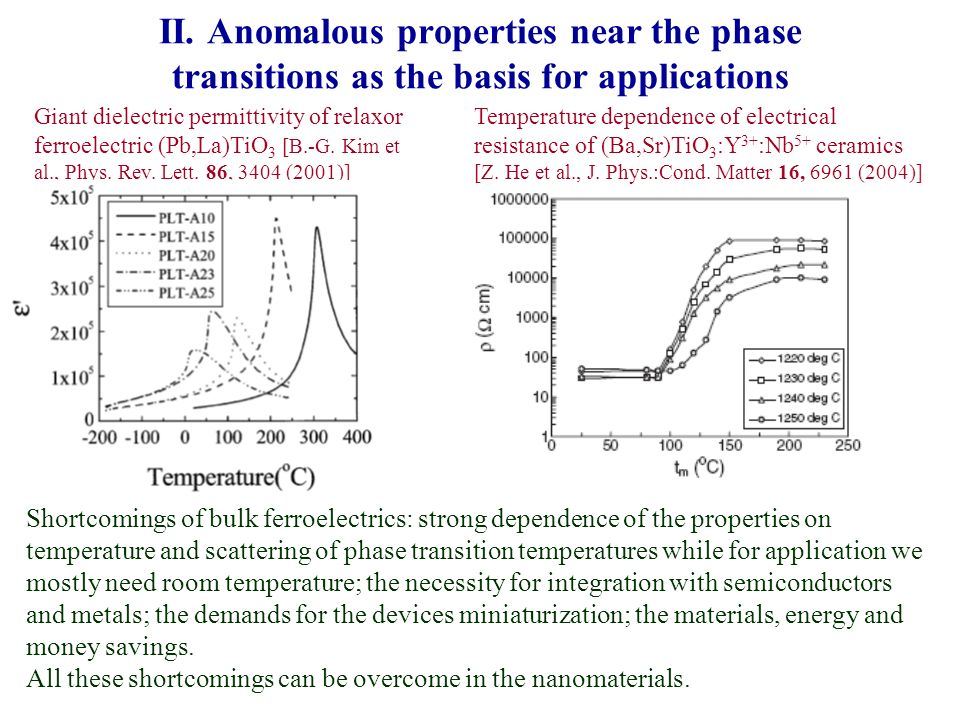 II. Anomalous properties near the phase transitions as the basis for applications