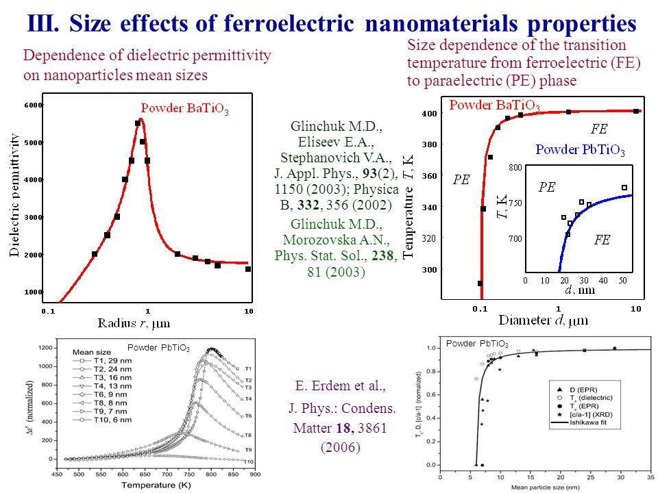 III. Size effects of ferroelectric nanomaterials properties