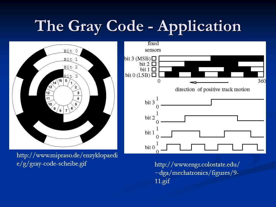 The Gray Code - Application