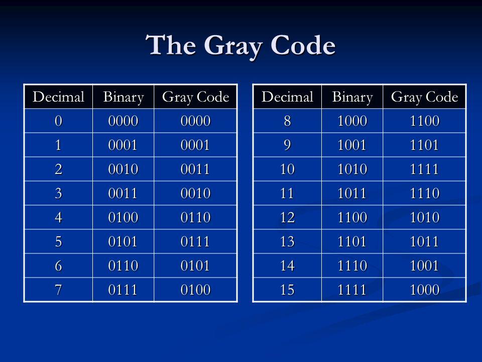 The Gray Code Decimal Binary Gray Code 0000 1 0001 2 0010 0011 3 4