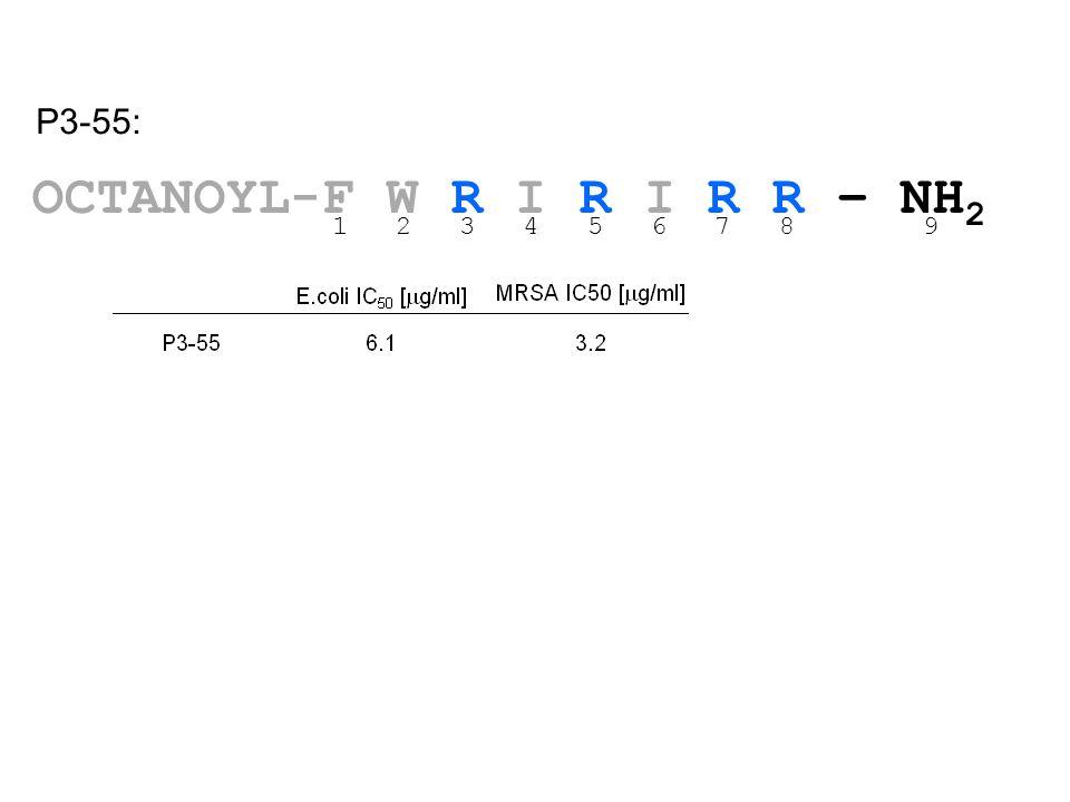 OCTANOYL-F W R I R I R R – NH2
